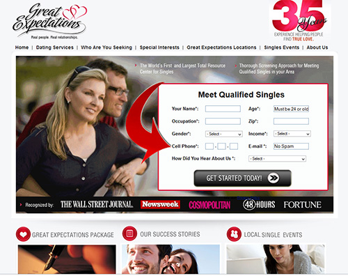 Great expectations dating cost